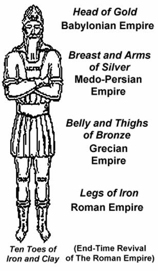 Free King Nebuchadnezzar Dream Coloring Pages